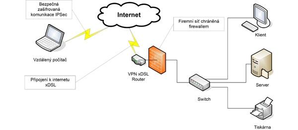 NETcontrol